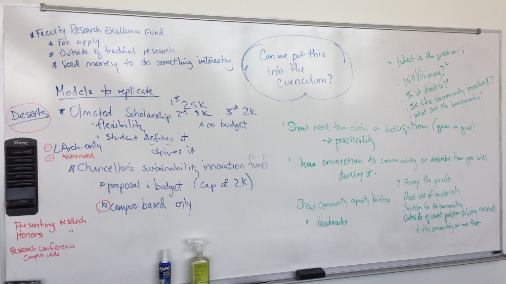 Notes on a whiteboard